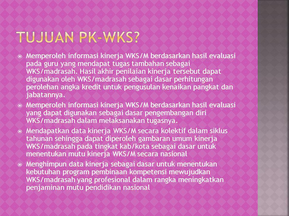 Tujuan pk-Wks