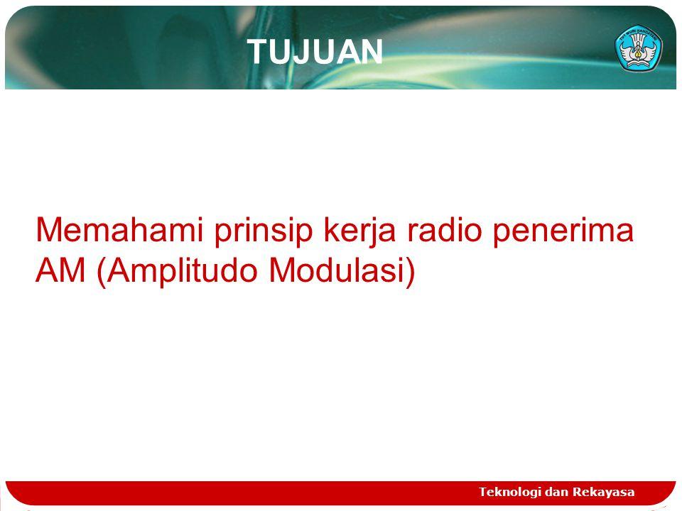 Memahami prinsip kerja radio penerima AM (Amplitudo Modulasi)