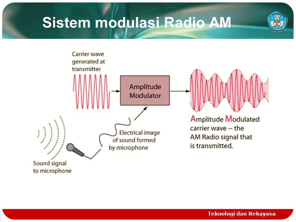 Sistem modulasi Radio AM