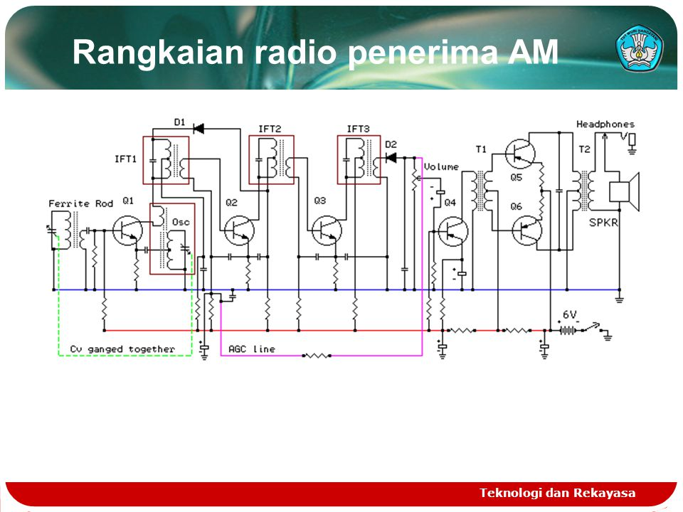 Rangkaian radio penerima AM