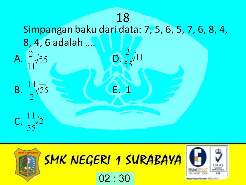 18 Simpangan baku dari data: 7, 5, 6, 5, 7, 6, 8, 4, 8, 4, 6 adalah …. A. D. B. E. 1 C.