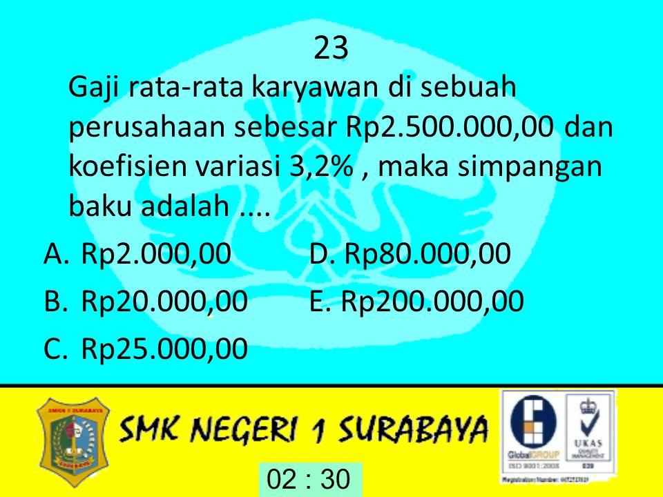 23 Gaji rata-rata karyawan di sebuah perusahaan sebesar Rp2.500.000,00 dan koefisien variasi 3,2% , maka simpangan baku adalah ....