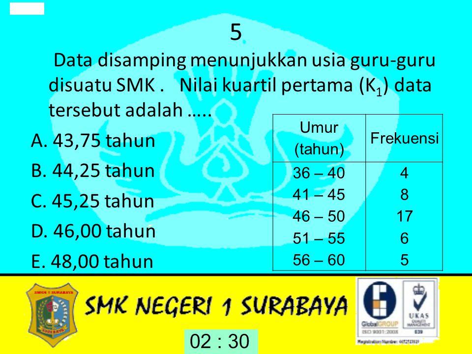 5 Data disamping menunjukkan usia guru-guru disuatu SMK . Nilai kuartil pertama (K1) data tersebut adalah …..