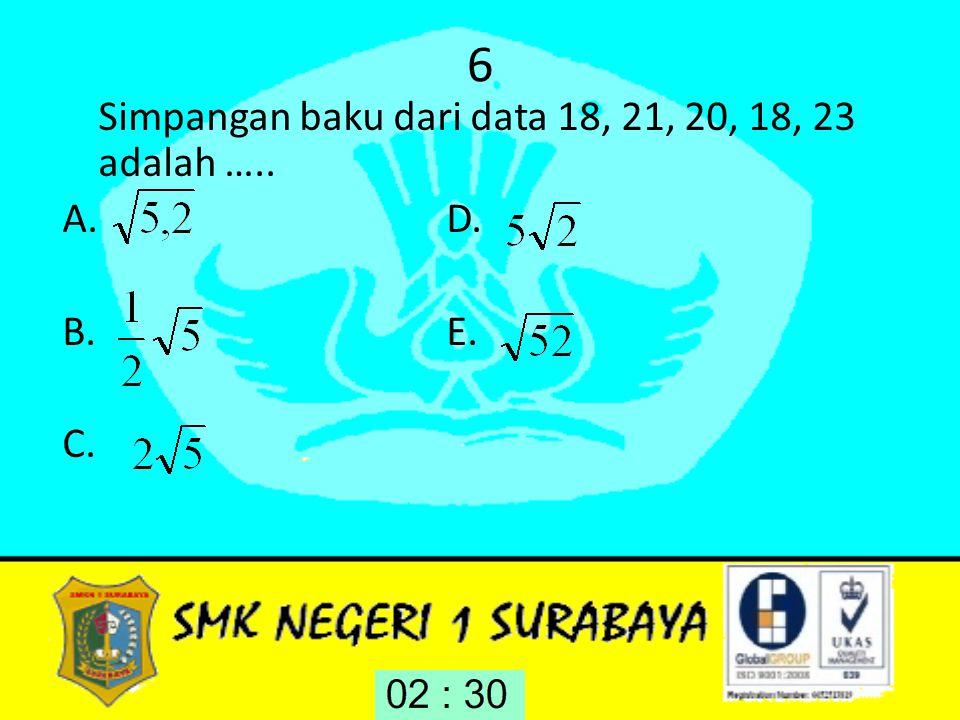 6 Simpangan baku dari data 18, 21, 20, 18, 23 adalah ….. A. D. B. E.