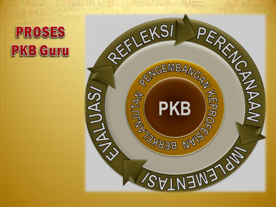 PROSES PKB Guru