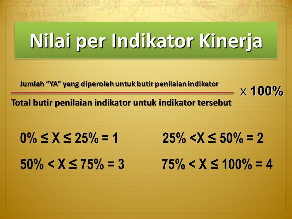 Nilai per Indikator Kinerja