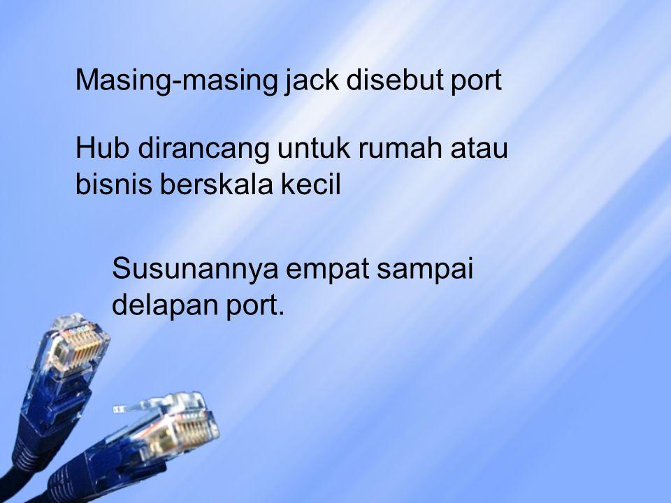 Masing-masing jack disebut port