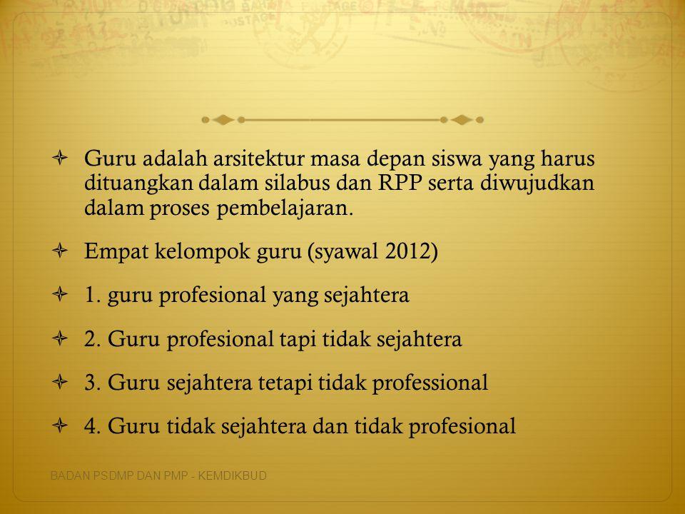 Empat kelompok guru (syawal 2012) 1. guru profesional yang sejahtera