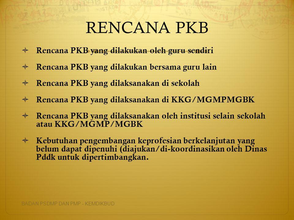 RENCANA PKB Rencana PKB yang dilakukan oleh guru sendiri
