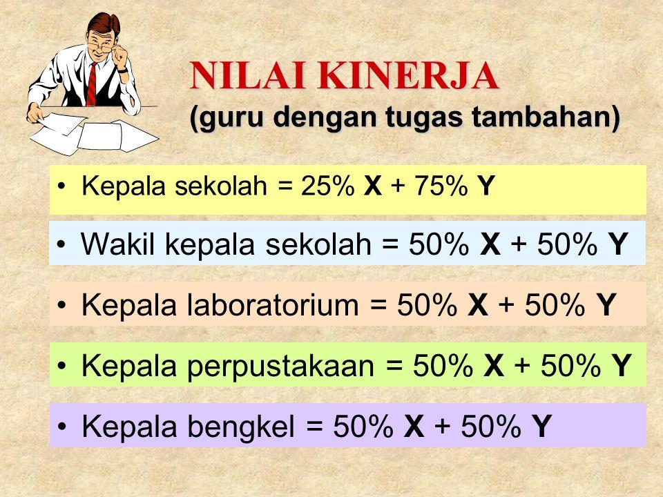 NILAI KINERJA (guru dengan tugas tambahan)