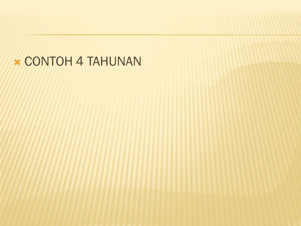 CONTOH 4 TAHUNAN