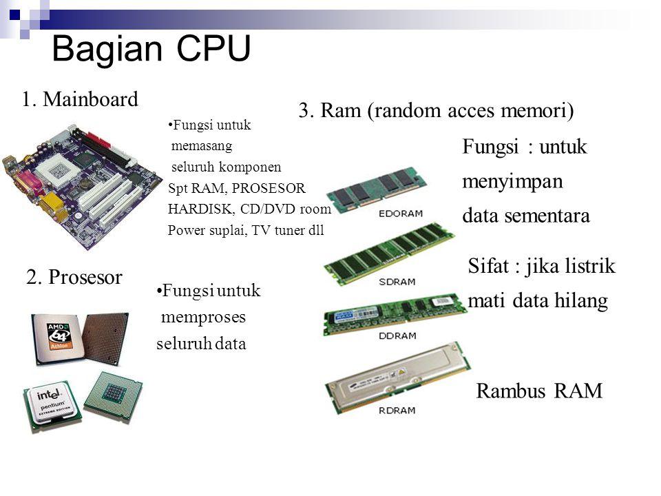 Bagian CPU 1. Mainboard 3. Ram (random acces memori) Fungsi : untuk