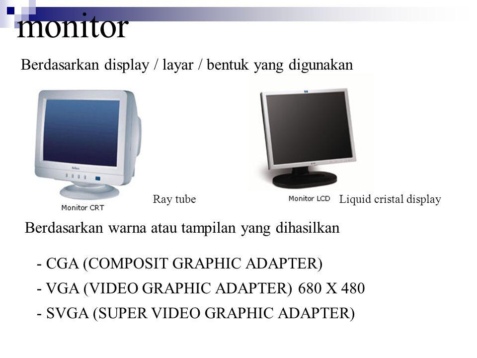 monitor Berdasarkan display / layar / bentuk yang digunakan