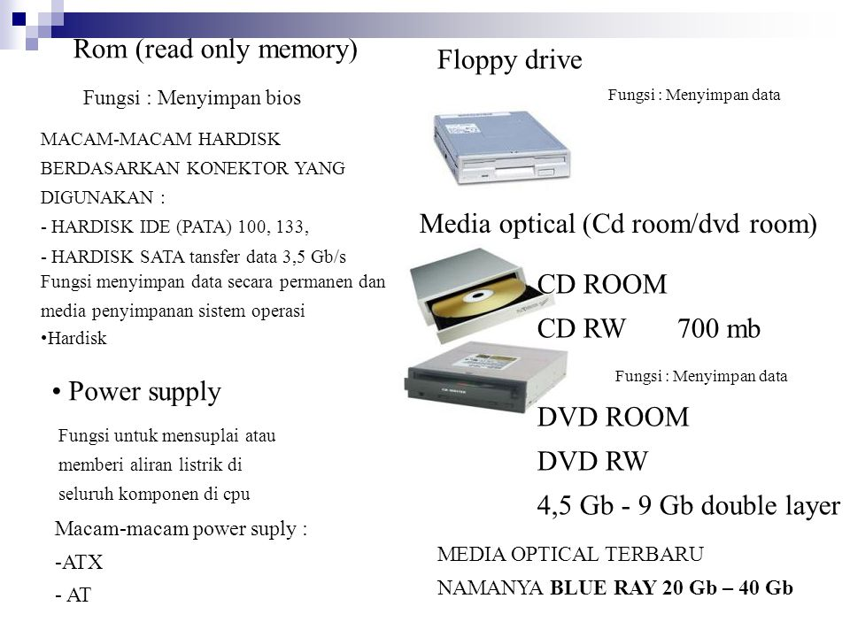 Media optical (Cd room/dvd room)