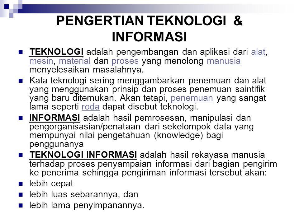 PENGERTIAN TEKNOLOGI & INFORMASI