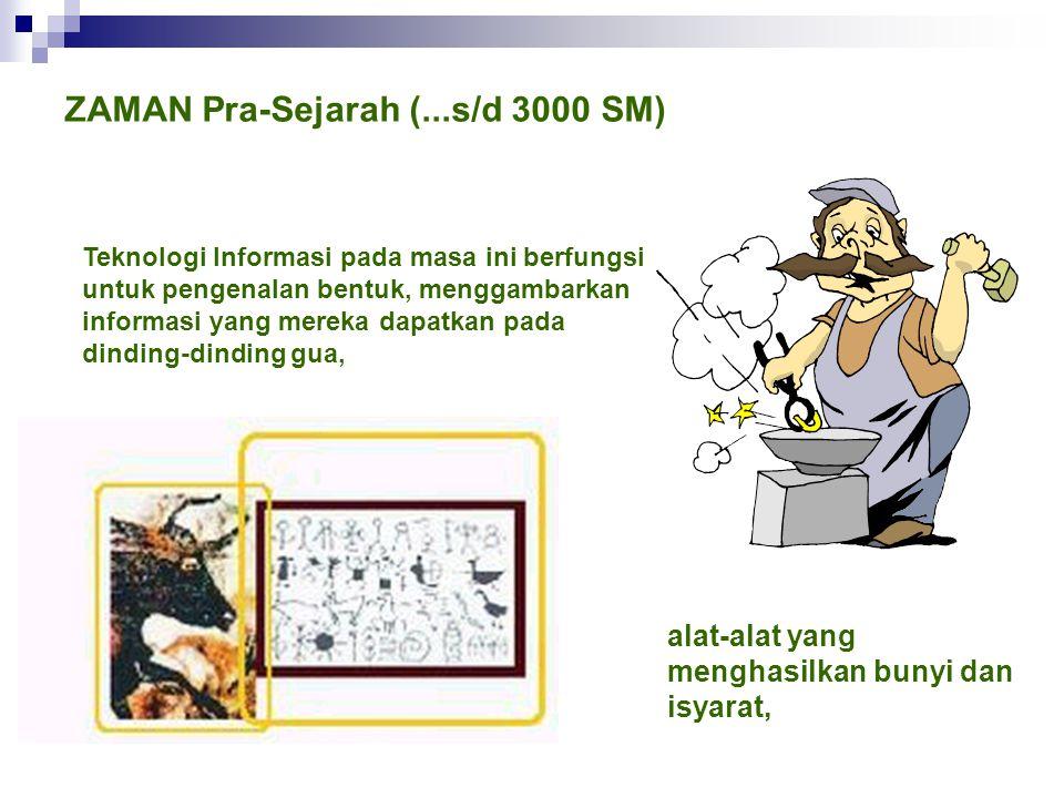 ZAMAN Pra-Sejarah (...s/d 3000 SM)