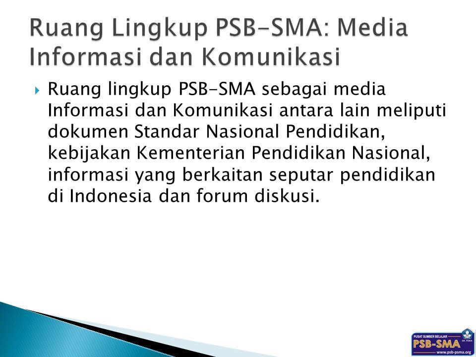 Ruang Lingkup PSB-SMA: Media Informasi dan Komunikasi