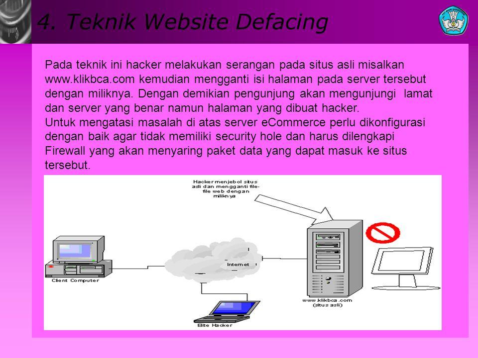 4. Teknik Website Defacing