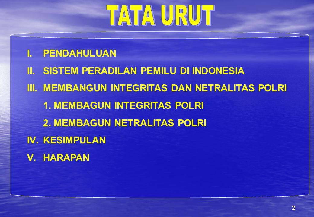 TATA URUT PENDAHULUAN SISTEM PERADILAN PEMILU DI INDONESIA