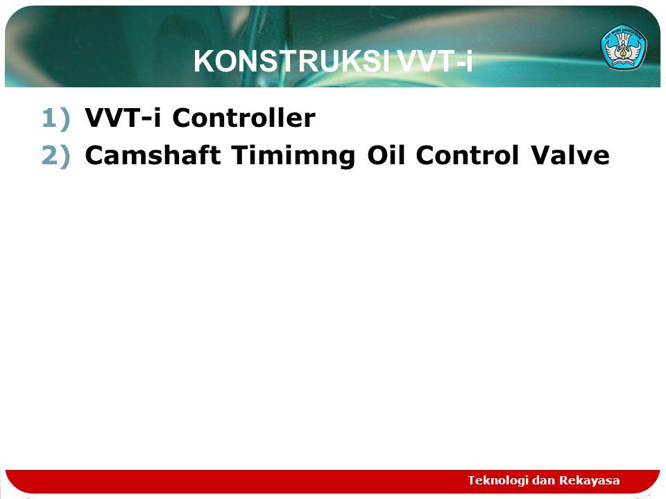 KONSTRUKSI VVT-i VVT-i Controller Camshaft Timimng Oil Control Valve