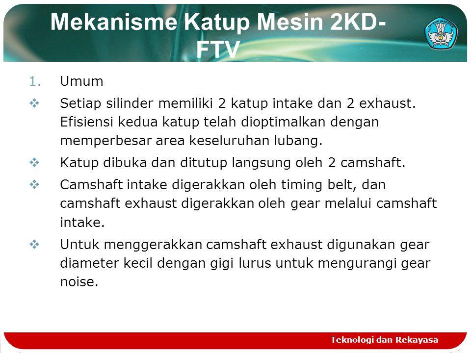 Mekanisme Katup Mesin 2KD-FTV
