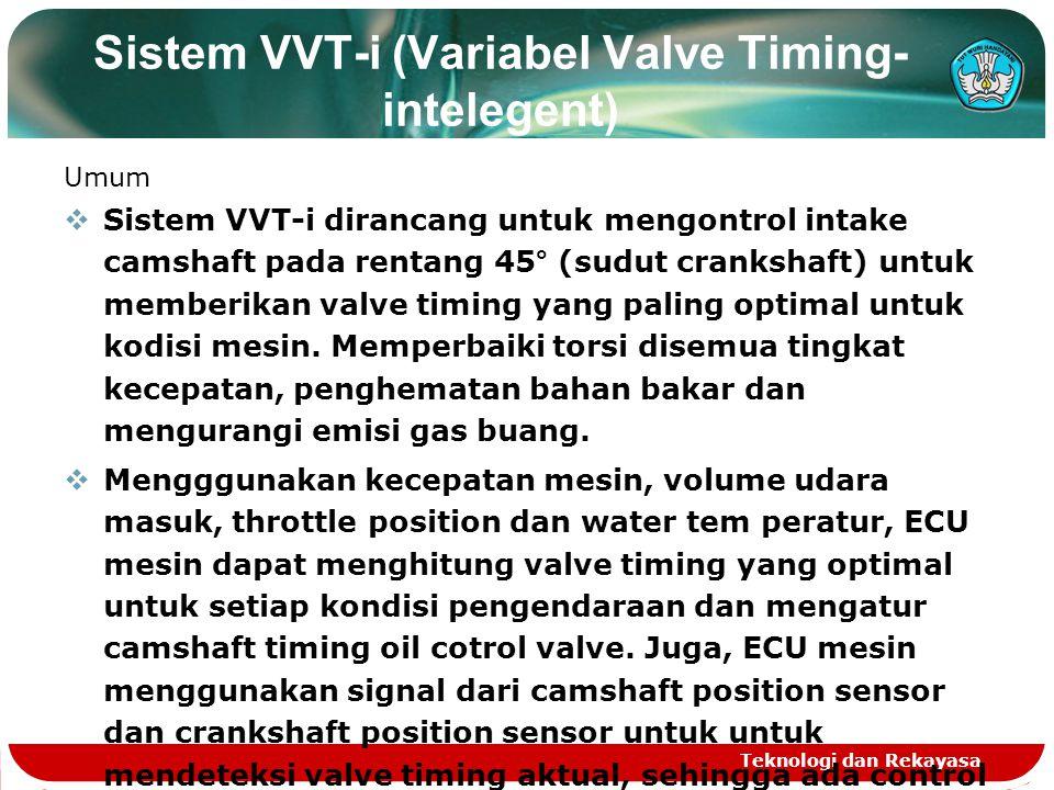 Sistem VVT-i (Variabel Valve Timing-intelegent)
