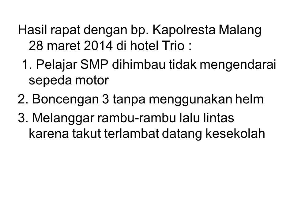 Hasil rapat dengan bp. Kapolresta Malang 28 maret 2014 di hotel Trio :