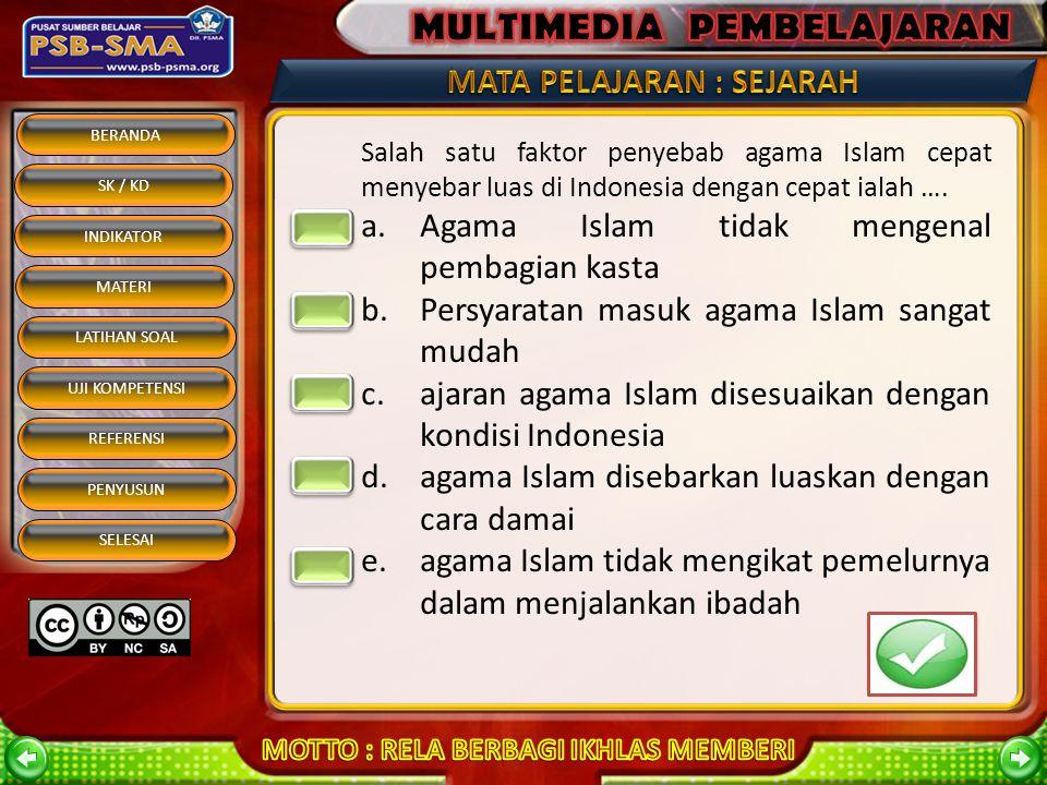 Agama Islam tidak mengenal pembagian kasta