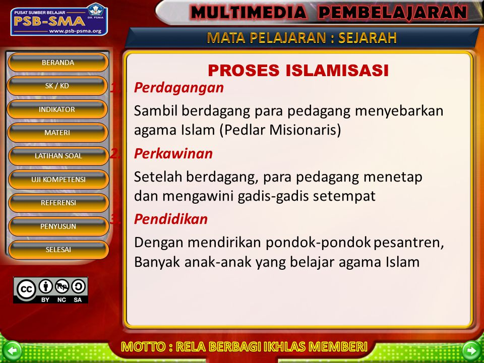 PROSES ISLAMISASI Perdagangan. Sambil berdagang para pedagang menyebarkan agama Islam (Pedlar Misionaris)