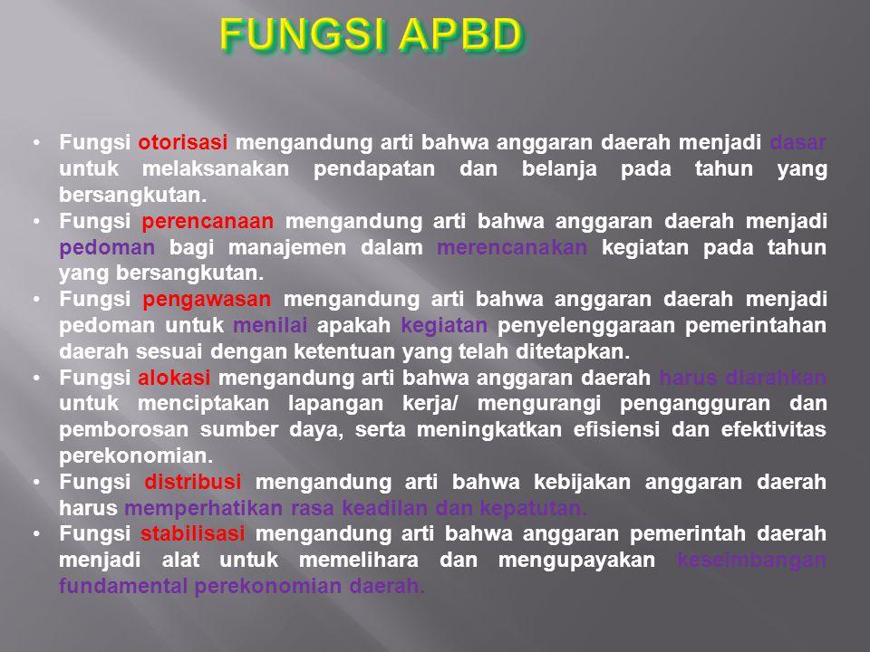 FUNGSI APBD