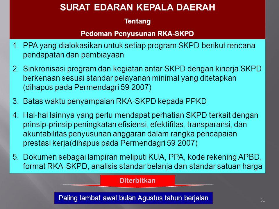 Pedoman Penyusunan RKA-SKPD