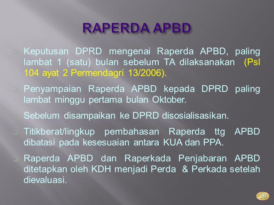 RAPERDA APBD Keputusan DPRD mengenai Raperda APBD, paling lambat 1 (satu) bulan sebelum TA dilaksanakan (Psl 104 ayat 2 Permendagri 13/2006).