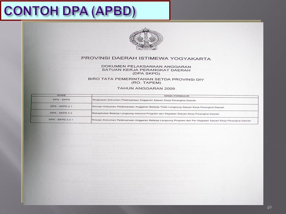 CONTOH DPA (APBD)