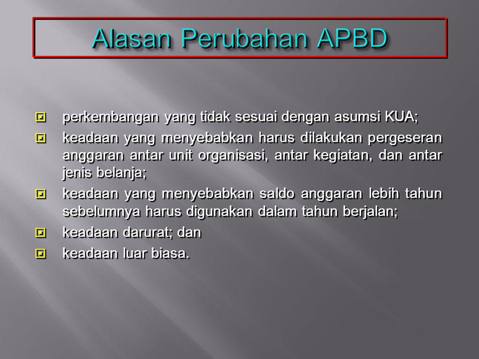 Alasan Perubahan APBD perkembangan yang tidak sesuai dengan asumsi KUA;