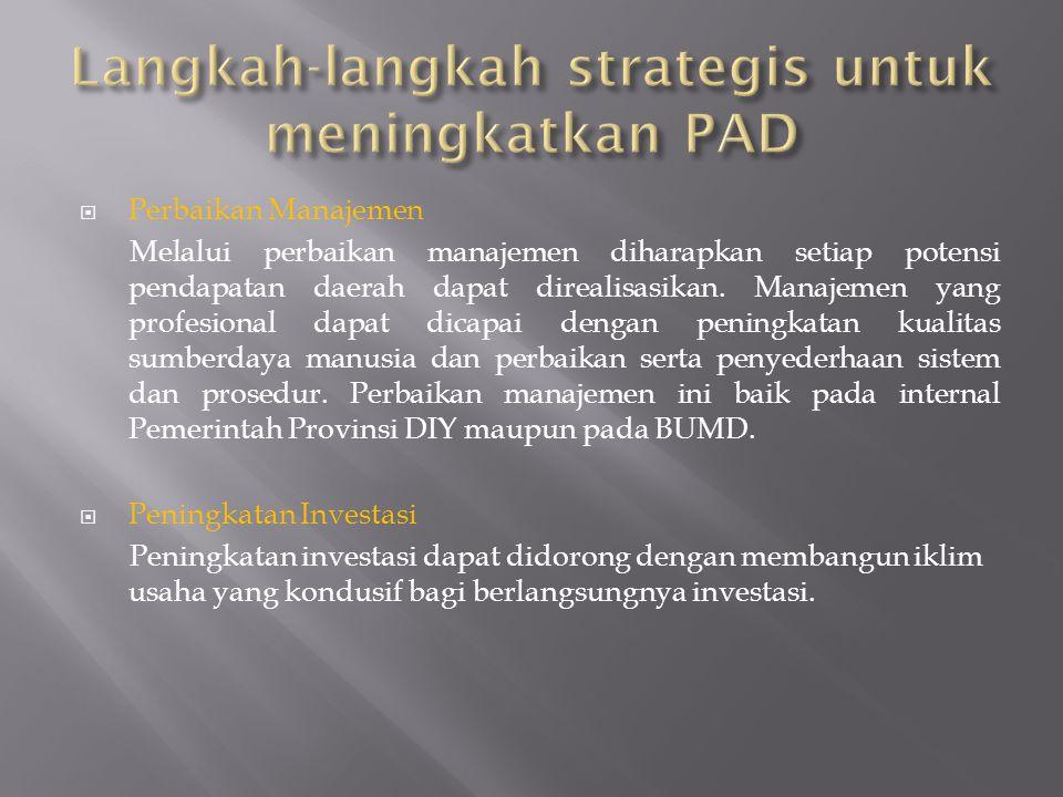 Langkah-langkah strategis untuk meningkatkan PAD