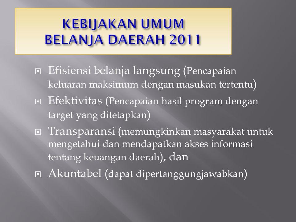 KEBIJAKAN UMUM BELANJA DAERAH 2011