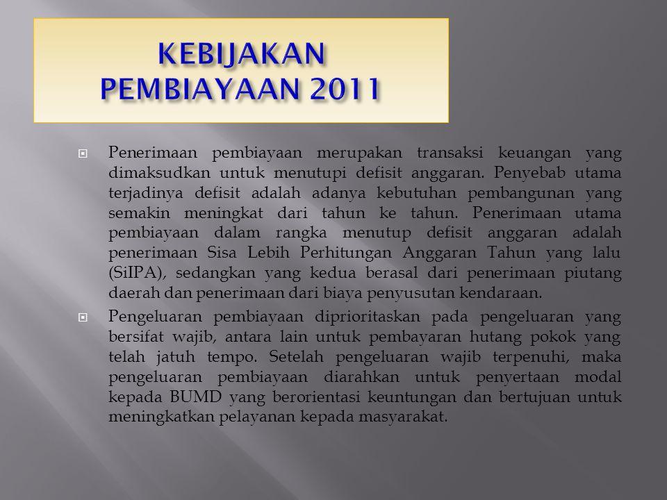 KEBIJAKAN PEMBIAYAAN 2011