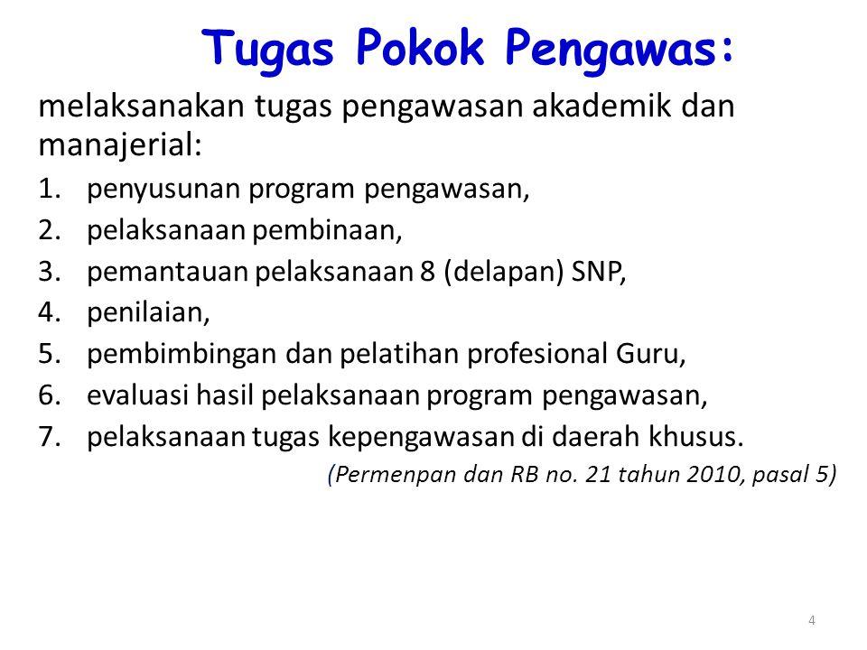 Tugas Pokok Pengawas: melaksanakan tugas pengawasan akademik dan manajerial: penyusunan program pengawasan,