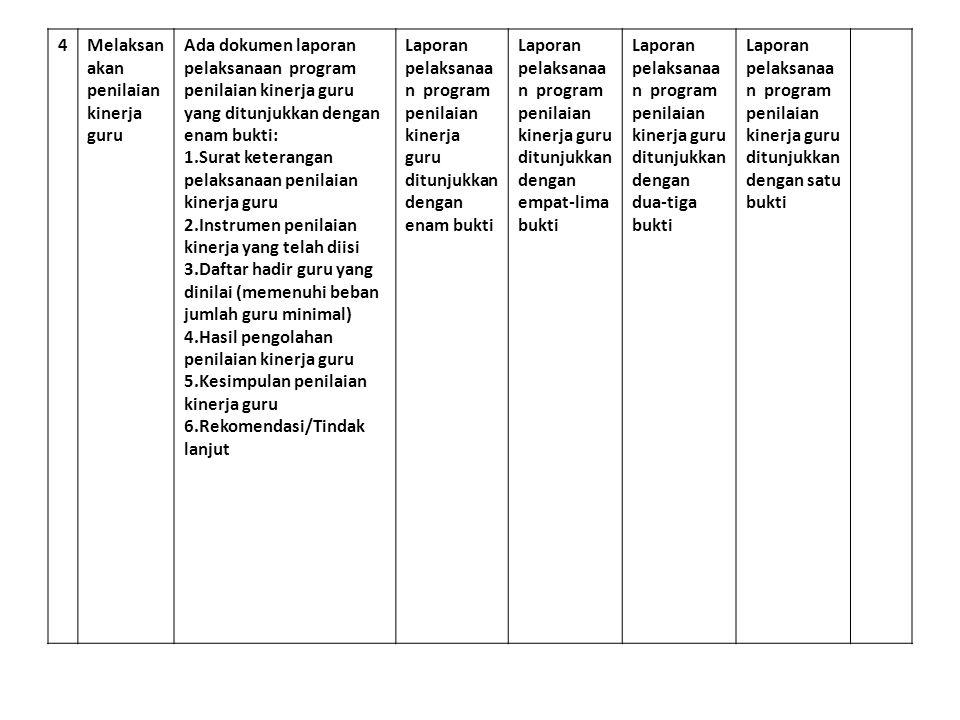 4 Melaksanakan penilaian kinerja guru. Ada dokumen laporan pelaksanaan program penilaian kinerja guru yang ditunjukkan dengan enam bukti: