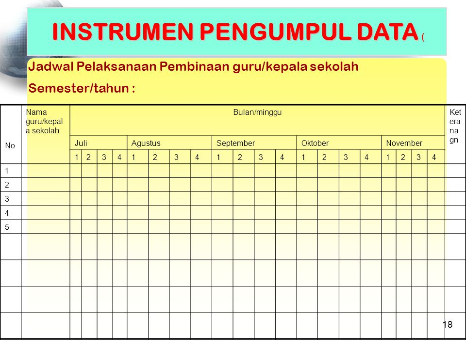 INSTRUMEN PENGUMPUL DATA (