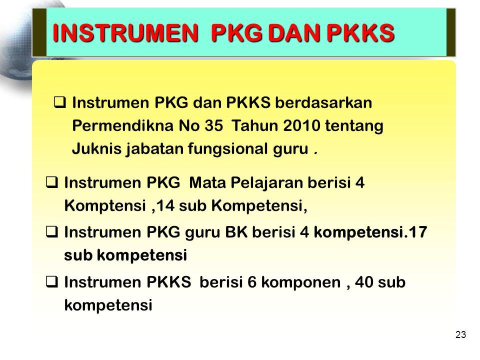 INSTRUMEN PKG DAN PKKS Instrumen PKG dan PKKS berdasarkan Permendikna No 35 Tahun 2010 tentang Juknis jabatan fungsional guru .