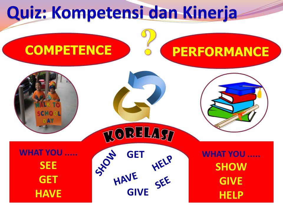 Quiz: Kompetensi dan Kinerja KORELASI COMPETENCE PERFORMANCE SEE