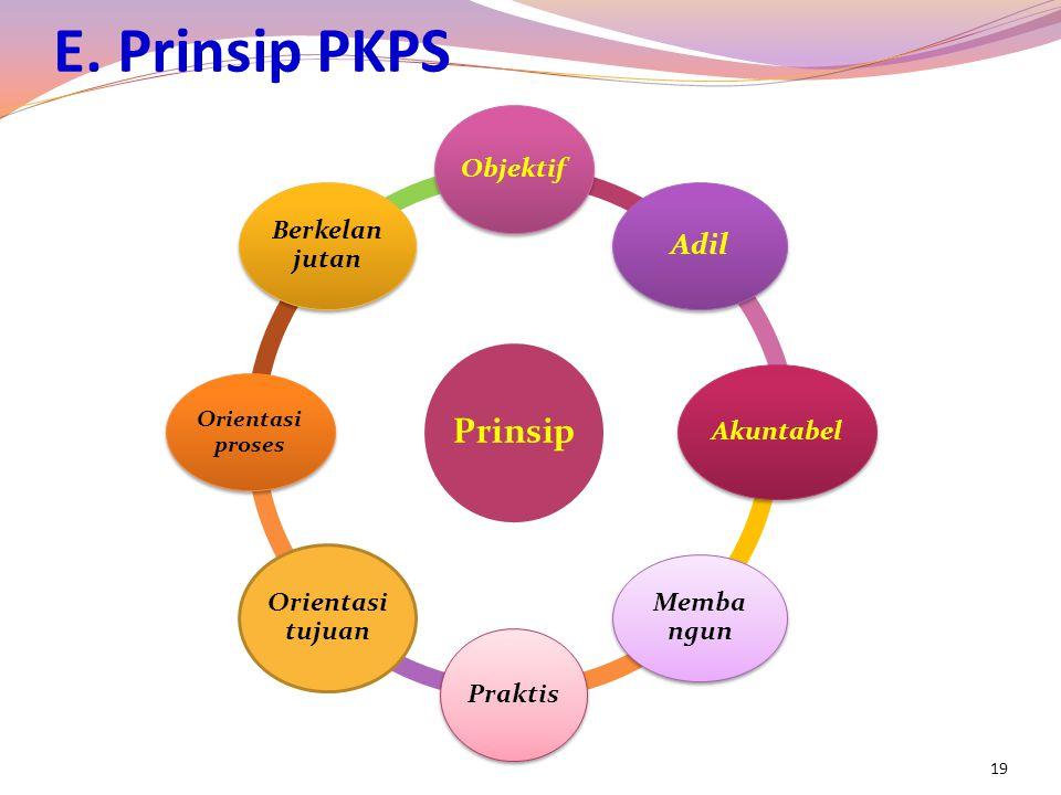 E. Prinsip PKPS Adil Objektif Akuntabel Memba ngun Praktis