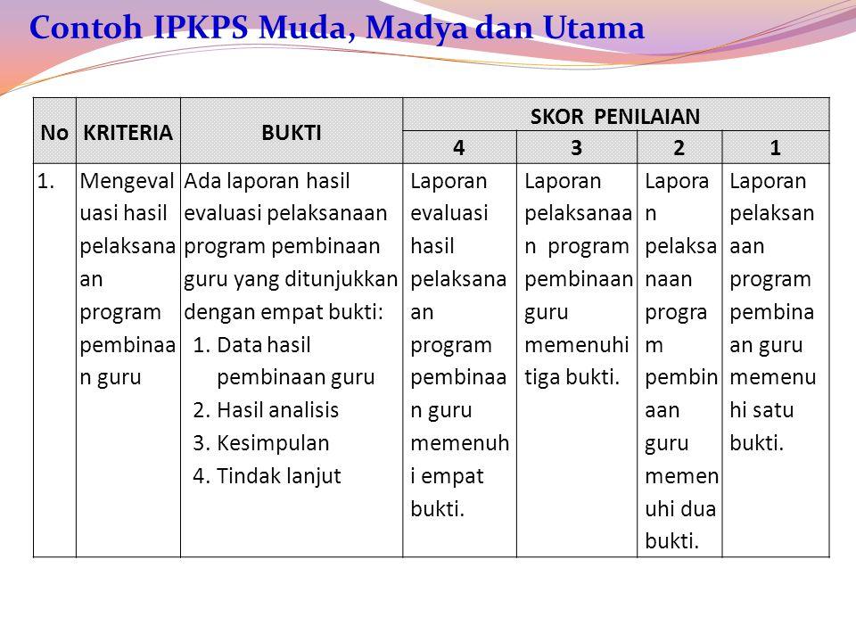 Contoh IPKPS Muda, Madya dan Utama