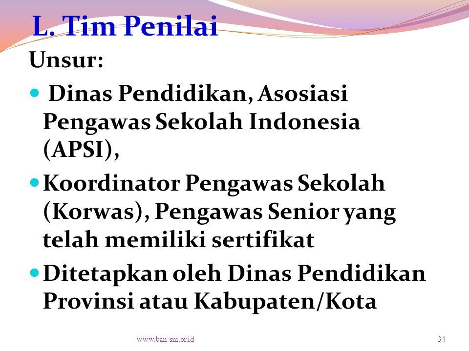 L. Tim Penilai Unsur: Dinas Pendidikan, Asosiasi Pengawas Sekolah Indonesia (APSI),