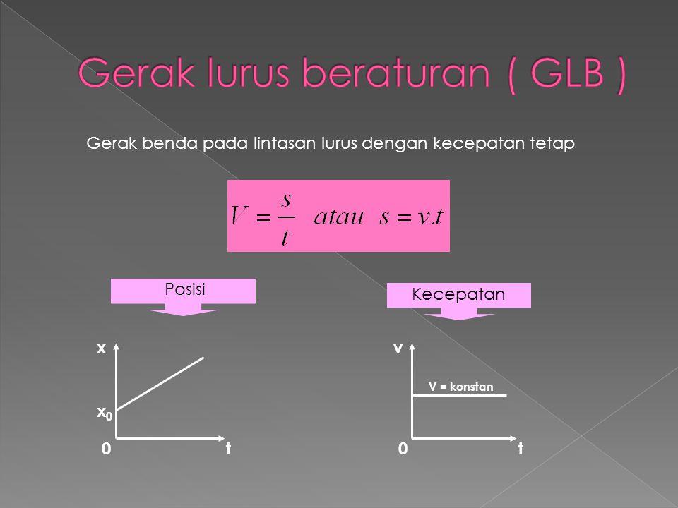 Gerak lurus beraturan ( GLB )