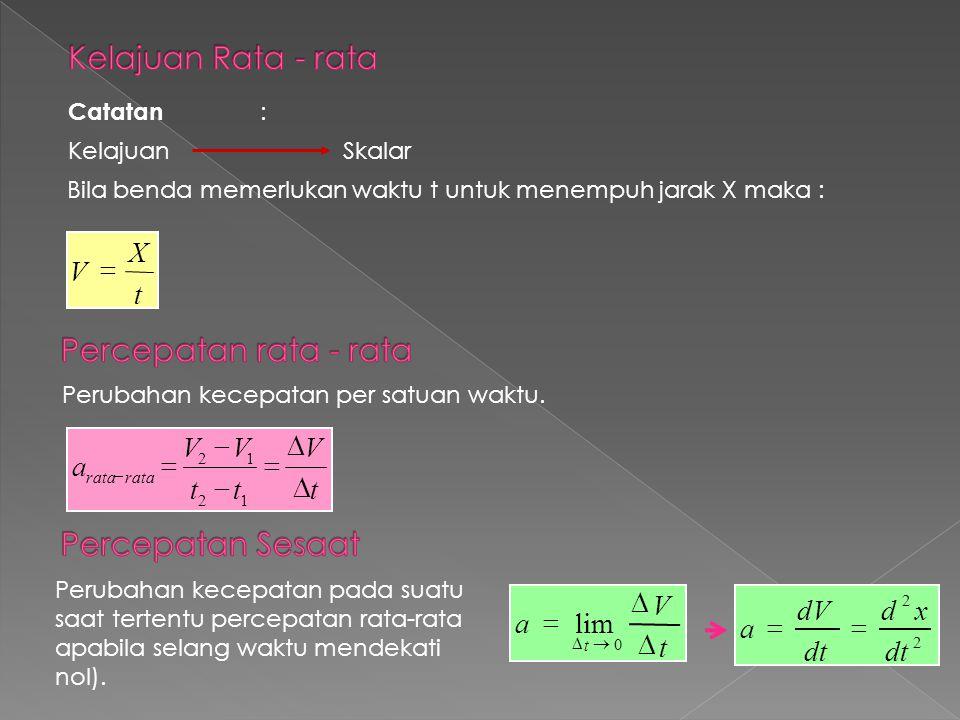 Kelajuan Rata - rata Percepatan rata - rata Percepatan Sesaat t X V =