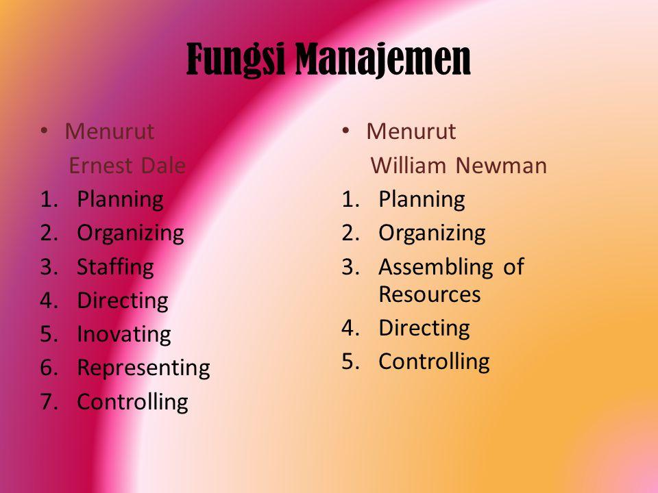 Fungsi Manajemen Menurut Ernest Dale Planning Organizing Staffing