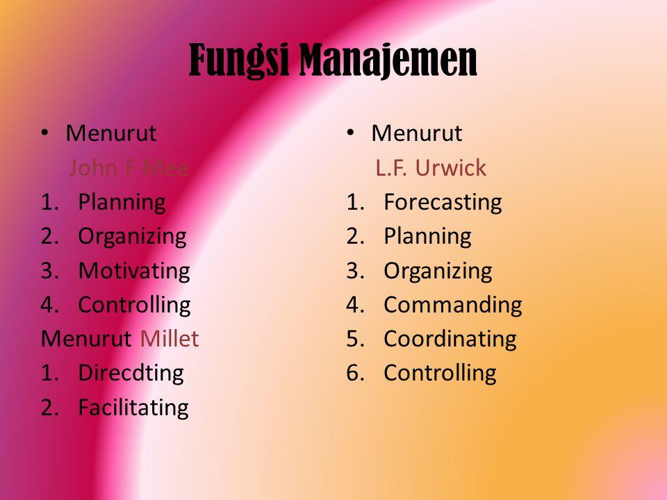Fungsi Manajemen Menurut John F Mee Planning Organizing Motivating