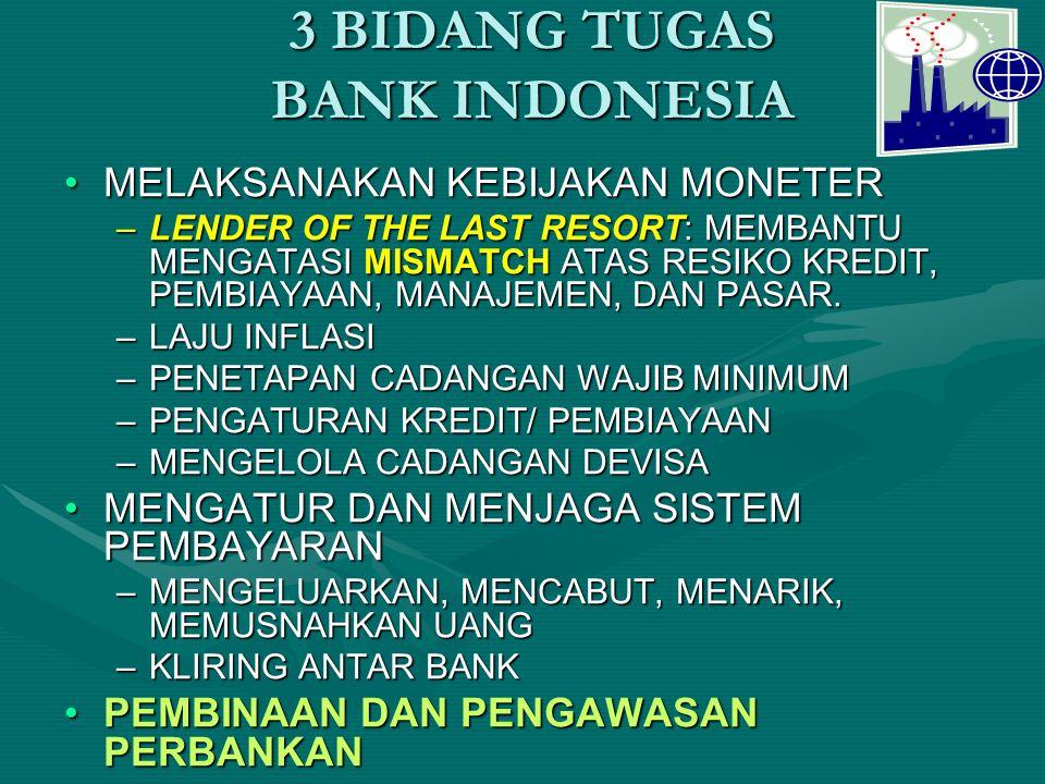 3 BIDANG TUGAS BANK INDONESIA
